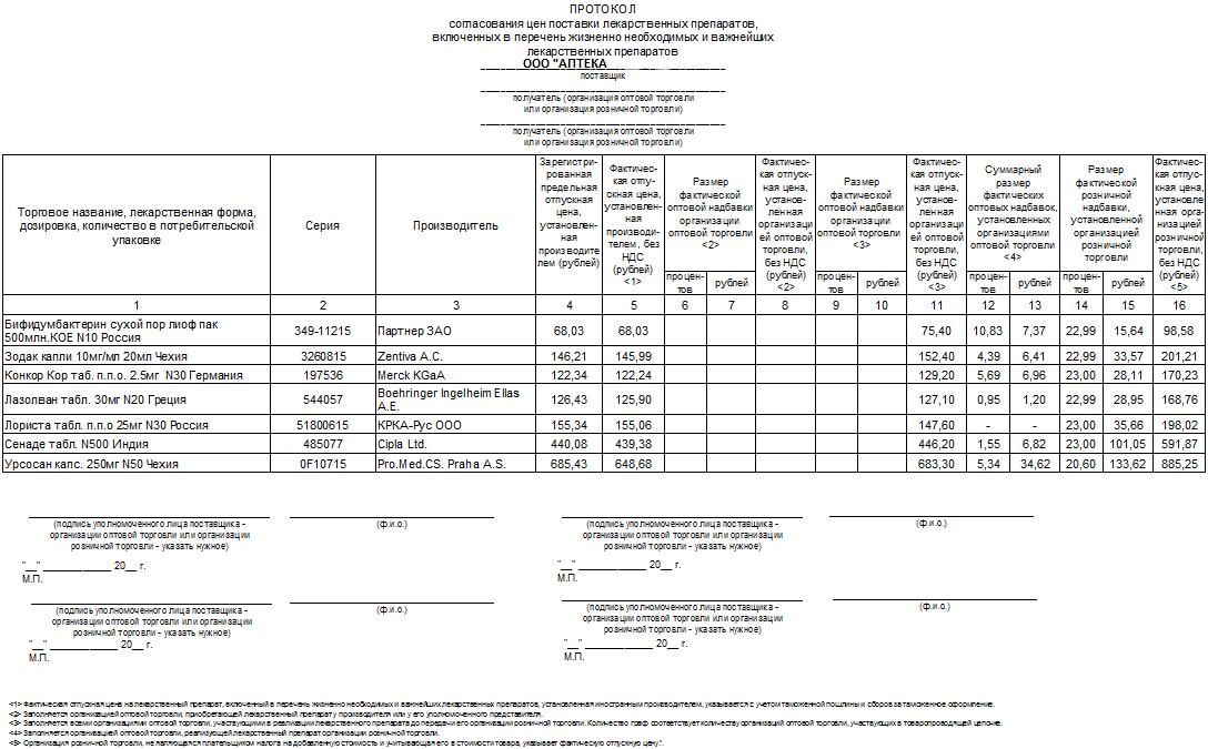 Протокол согласования договорной цены образец 2017 имеешь